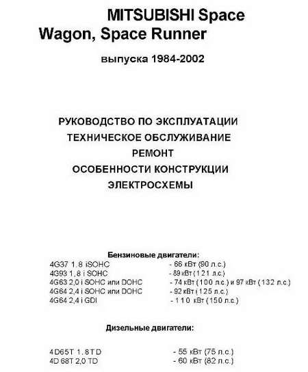 Руководство по ремонту и эксплуатации MITSUBISHI Space Wagon и Space Runner (1984-2002)