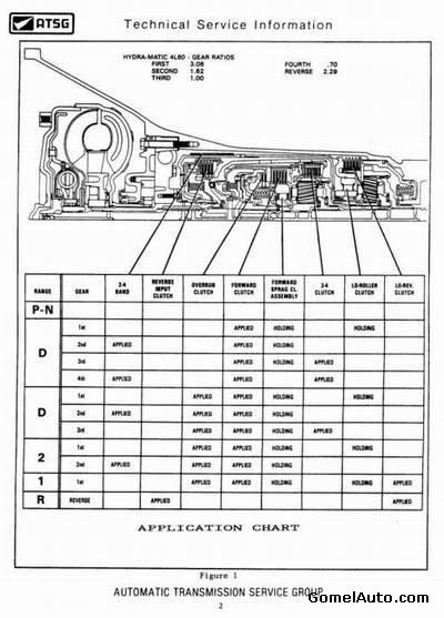Инструкция По Ремонту Автоматических Трансмиссий 722.5