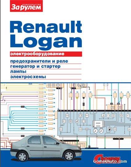 Logan и Dacia Logan