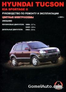 Программа диагностики автомобиля kia sportage