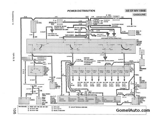 Электрические схемы для