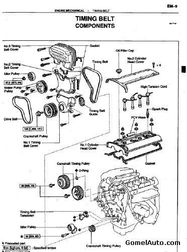 Руководство по ремонту двигателей тойота
