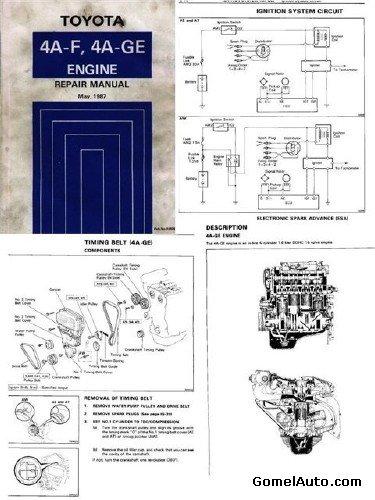Toyota 4A-F и 4A-GE