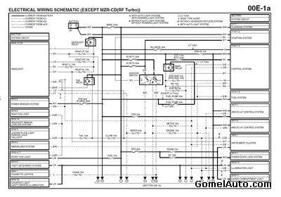 Электрическая схема мпв